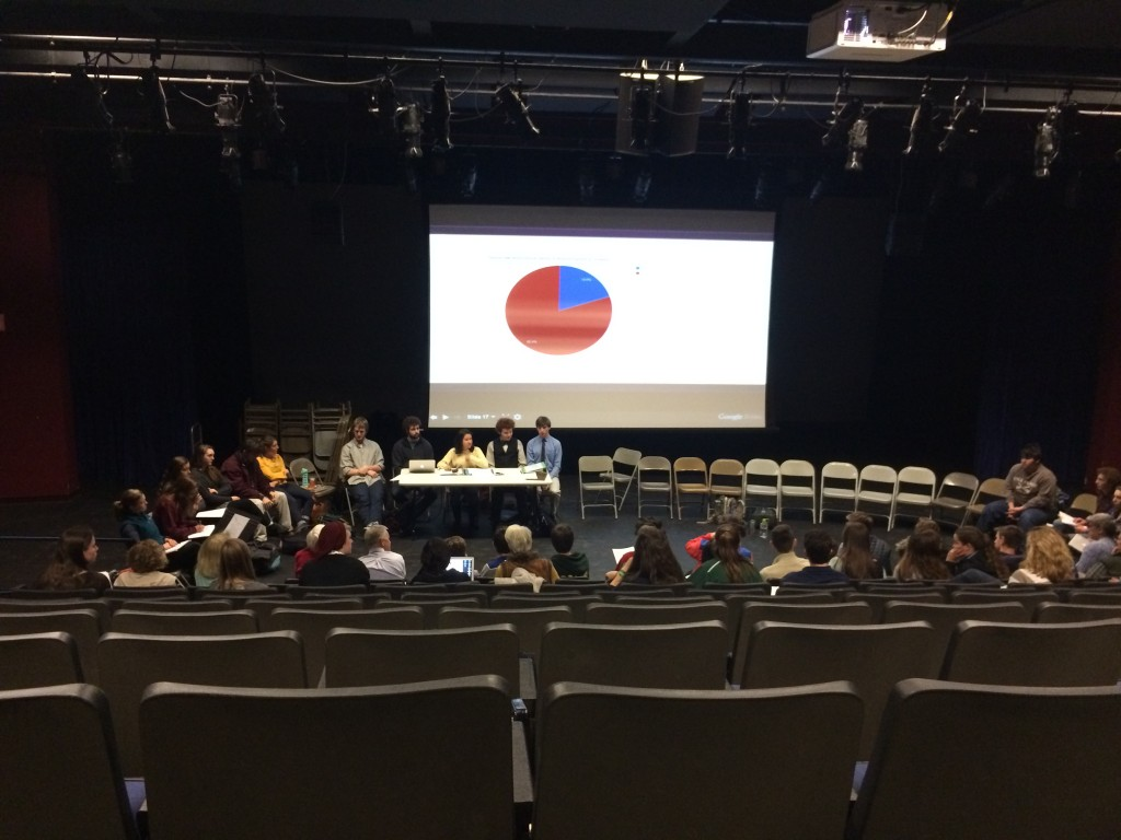 Council Presenting the Motion last Wednesday